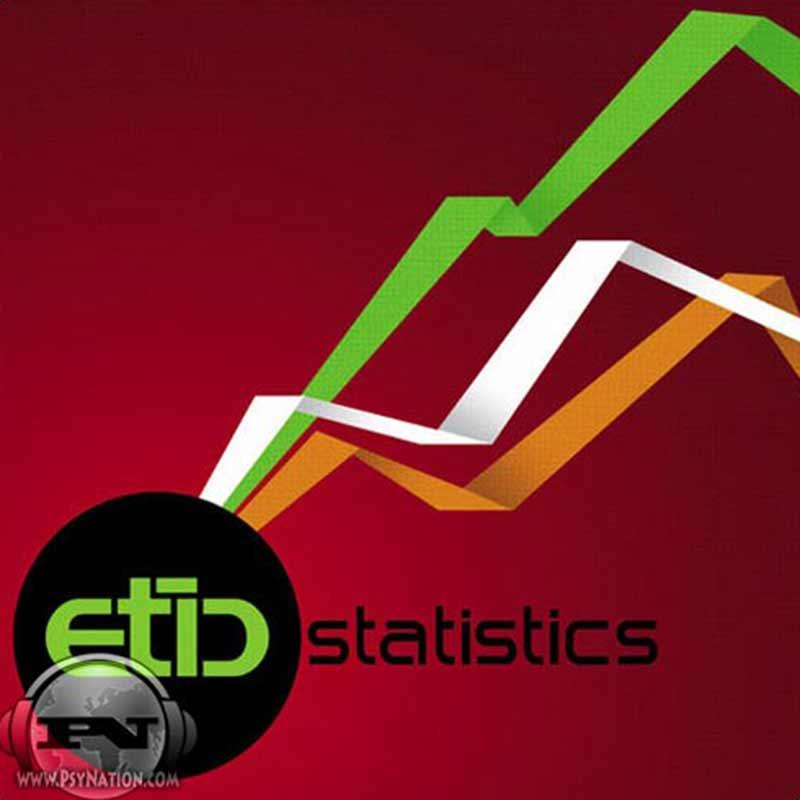 Etic - Statistics